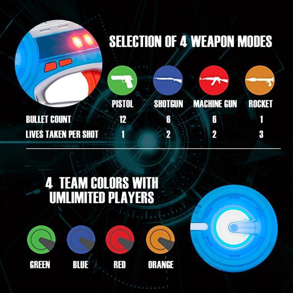 LEADZM Laser Gun 4 Pack White / Blue / Green / Orange